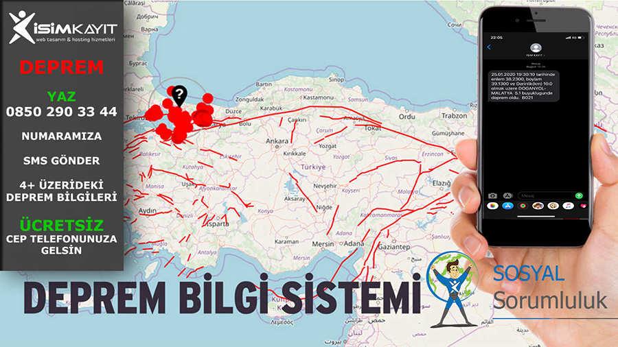 Anlık Deprem Bilgi Sistemi
